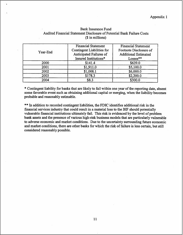 FDIC OIG: Audit Report 05-025, The FDIC s Investment Policies, July